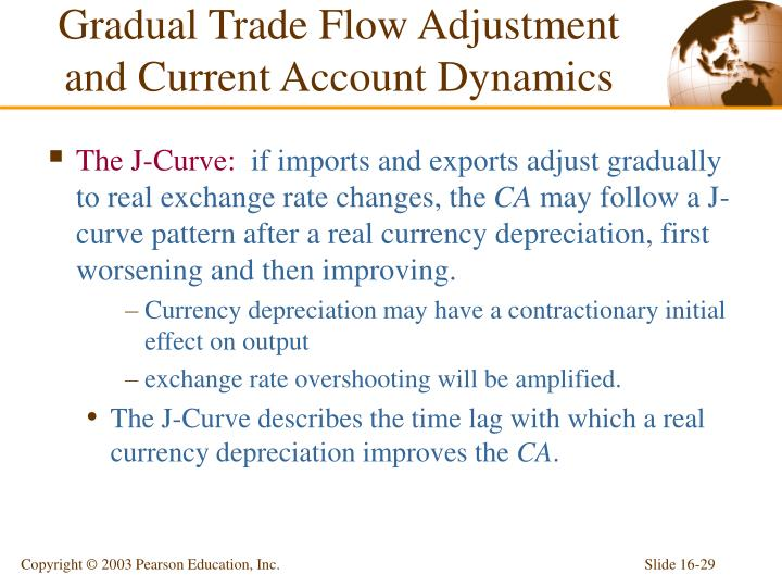 Gradual Trade Flow Adjustment