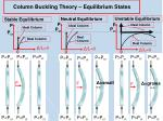 column buckling theory equilibrium states1