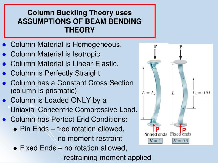 Column Buckling Theory uses