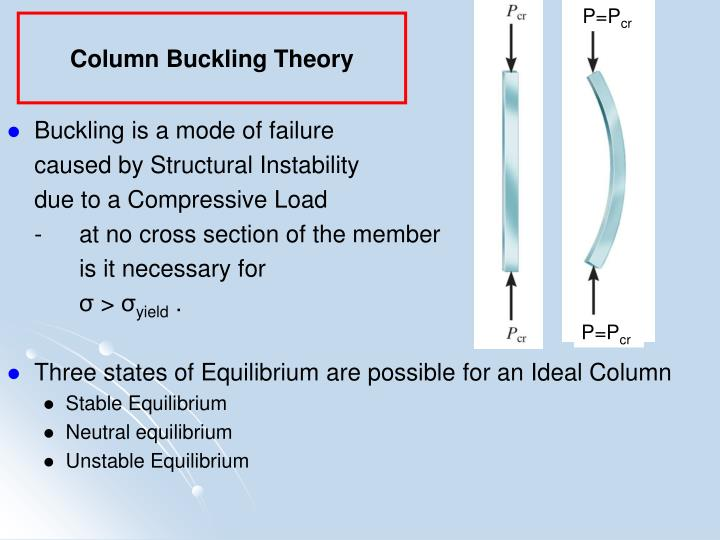 Column Buckling Theory
