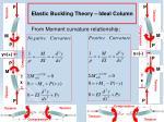elastic buckling theory ideal column