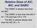 relative sizes of aic bic and sabic