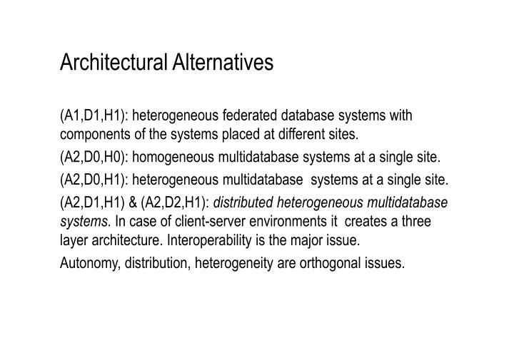 Architectural Alternatives