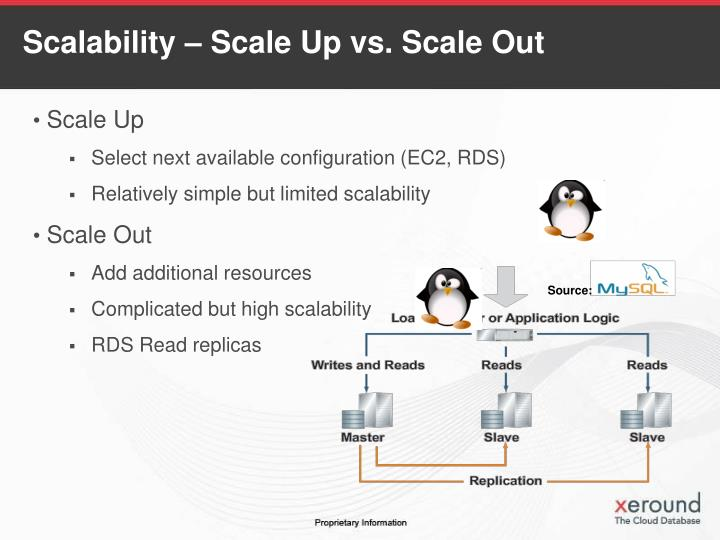 Scalability – Scale Up vs. Scale Out
