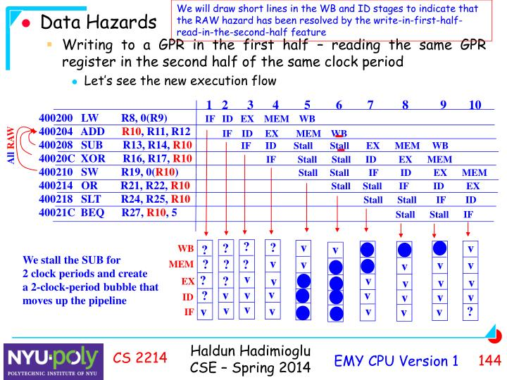 We will draw short lines in the WB and ID stages to indicate that the RAW hazard has been resolved by the write-in-first-half-read-in-the-second-half feature