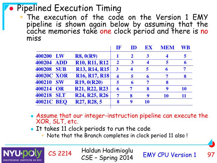 Pipelined Execution Timing