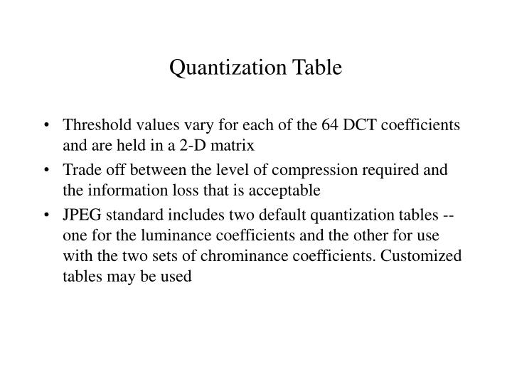 Quantization Table