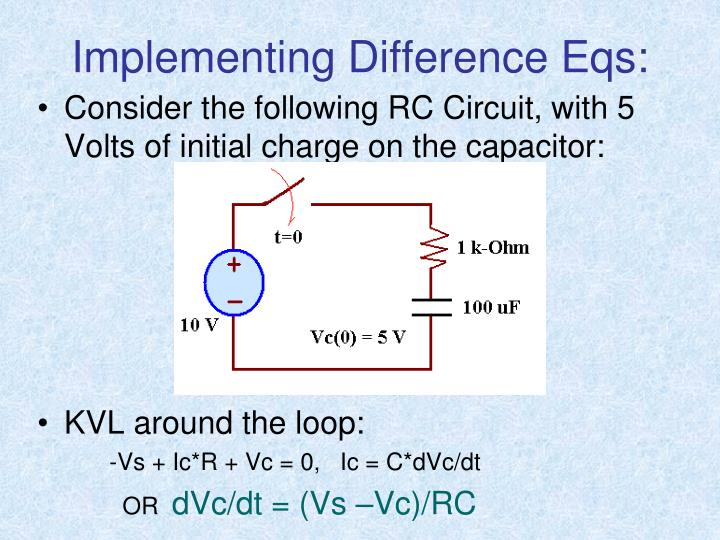 Implementing Difference Eqs: