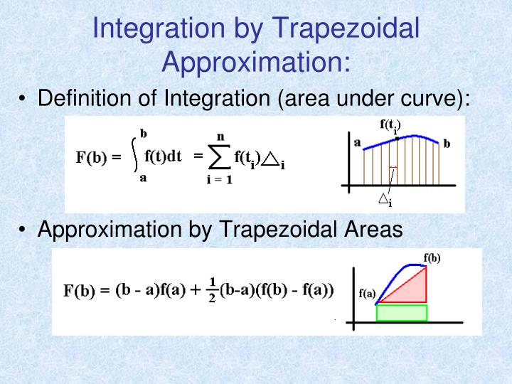 Integration by Trapezoidal Approximation: