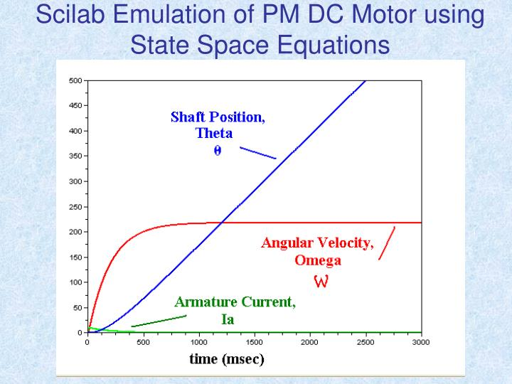 Scilab Emulation of PM DC Motor using State Space Equations