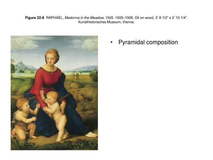 Pyramidal composition