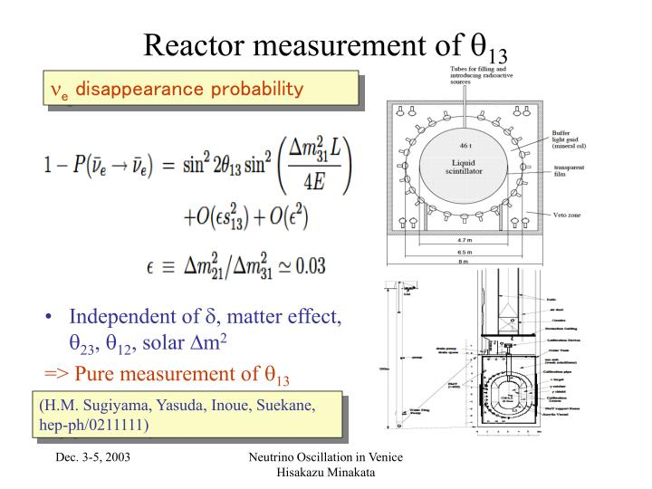 Reactor measurement of