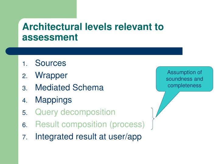 Architectural levels relevant to assessment