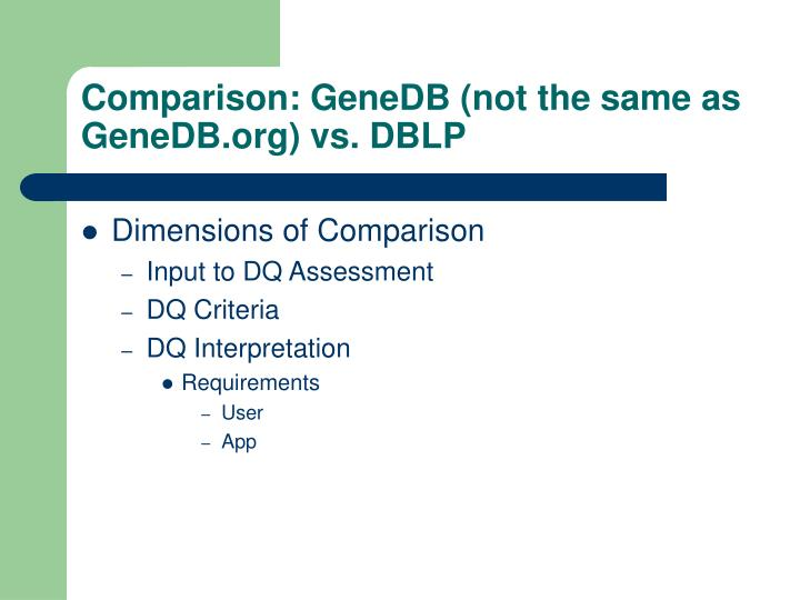 Comparison: GeneDB (not the same as GeneDB.org) vs. DBLP