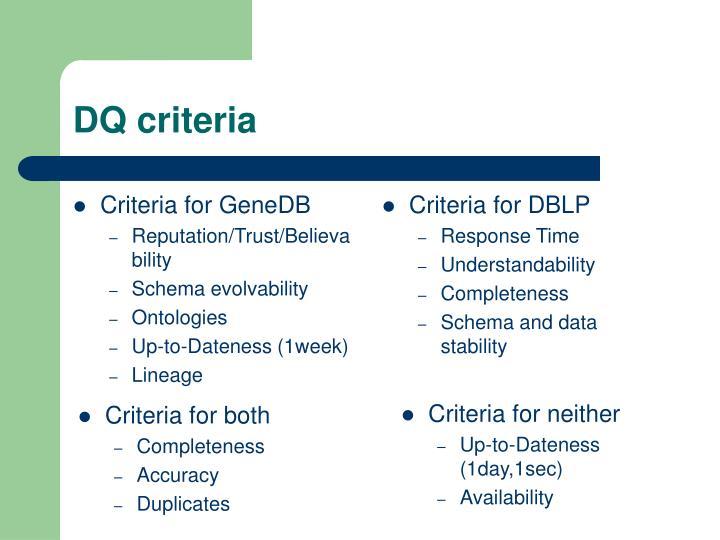 Criteria for GeneDB