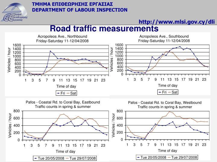 Road traffic measurements
