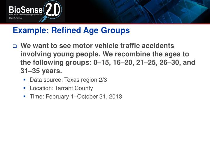 Example: Refined Age Groups