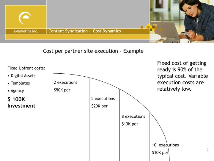 Content Syndication -  Cost Dynamics