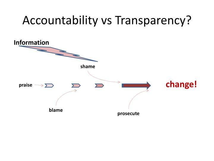 Accountability vs Transparency?