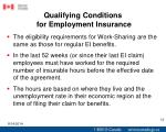 qualifying conditions for employment insurance