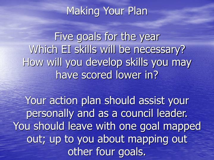 Making Your Plan