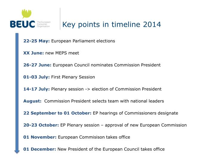Key points in timeline 2014