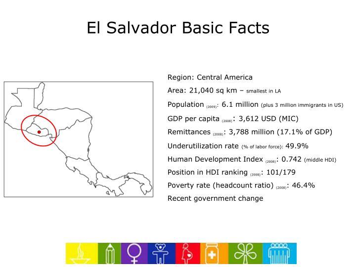 El Salvador Basic Facts