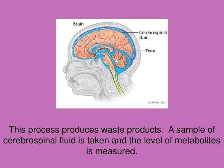 This process produces waste products.  A sample of cerebrospinal fluid is taken and the level of metabolites is measured.