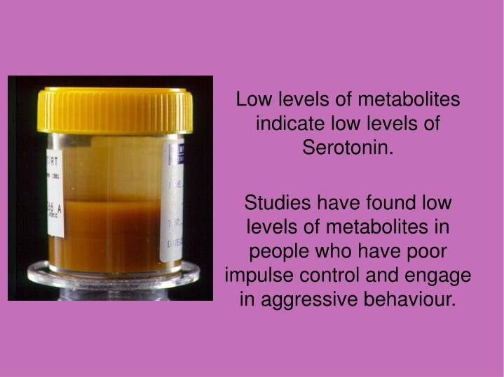 Low levels of metabolites indicate low levels of Serotonin.