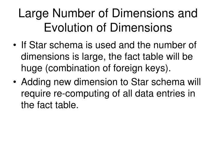 Large Number of Dimensions and Evolution of Dimensions