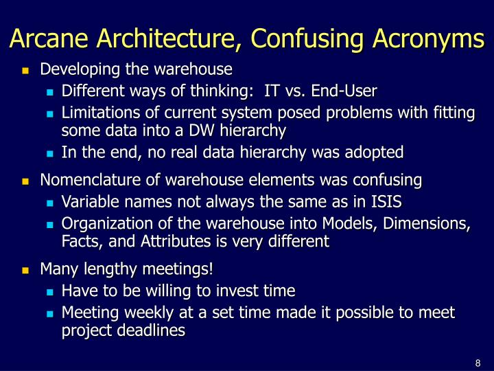 Arcane Architecture, Confusing Acronyms