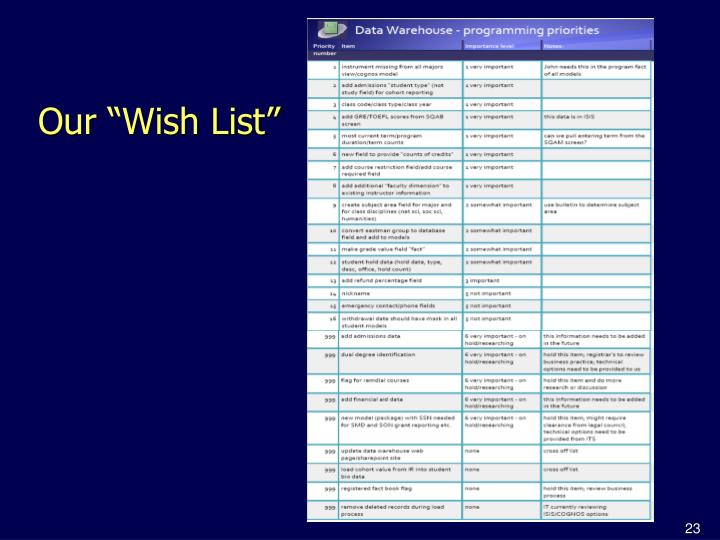 "Our ""Wish List"""