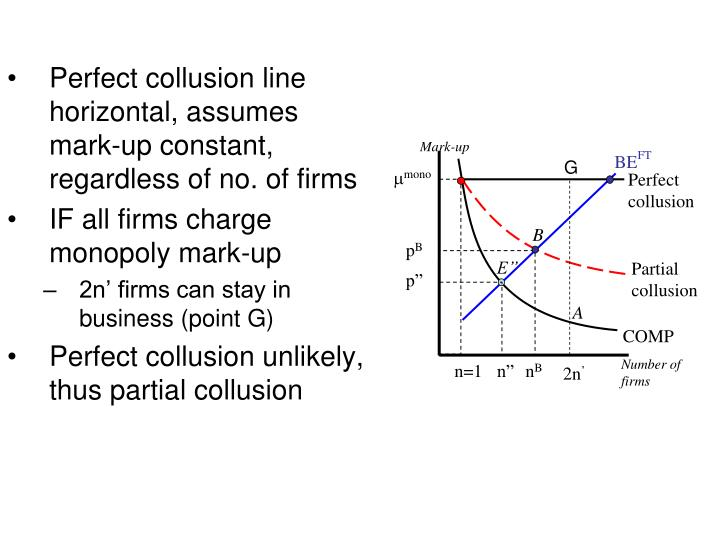 Perfect collusion line horizontal, assumes mark-up constant, regardless of no. of firms
