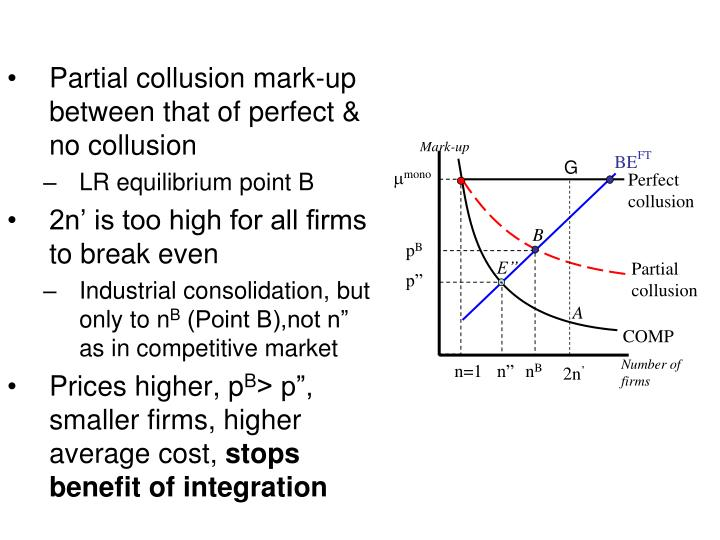 Partial collusion mark-up between that of perfect & no collusion