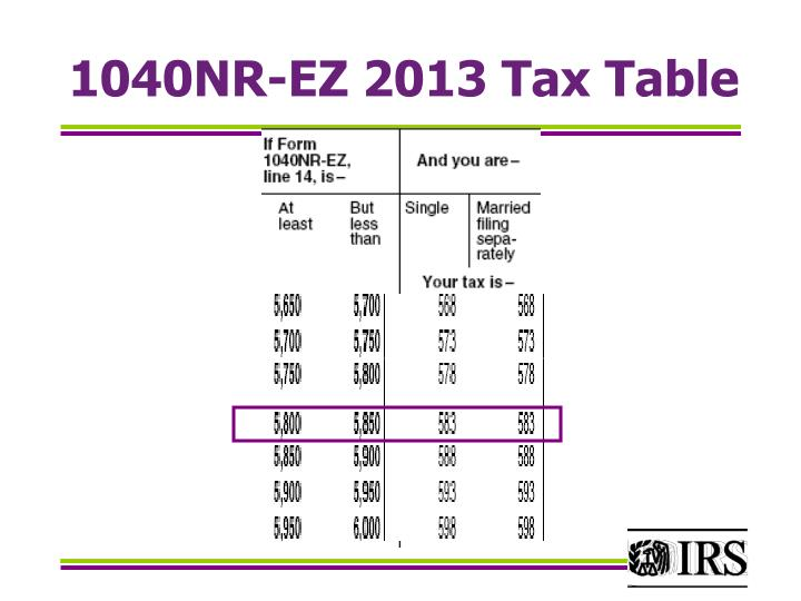 1040NR-EZ 2013 Tax Table