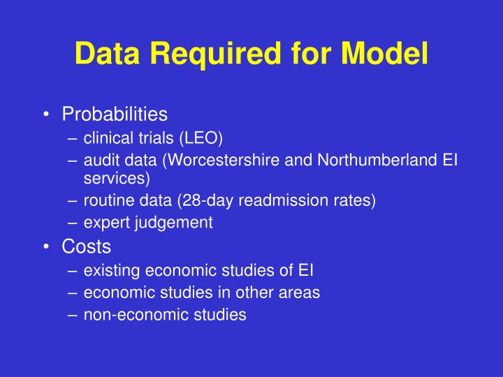Data Required for Model