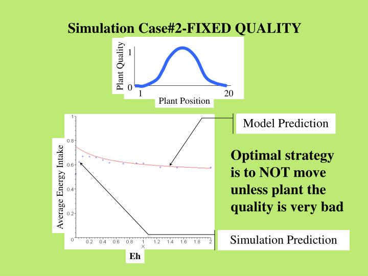 Simulation Case#2-FIXED QUALITY