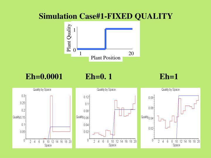 Simulation Case#1-FIXED QUALITY