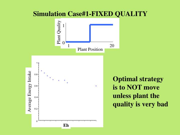 Simulation Case#1-FIXED QUALITY