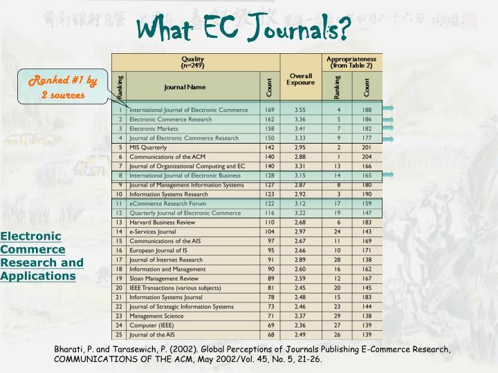 What EC Journals?