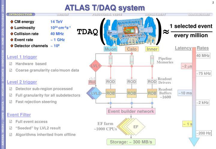 ATLAS T/DAQ system