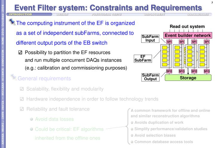 Event filter system constraints and requirements