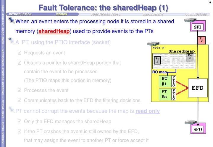 Fault Tolerance: the sharedHeap (1)