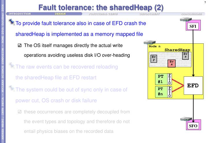 Fault tolerance: the sharedHeap (2)