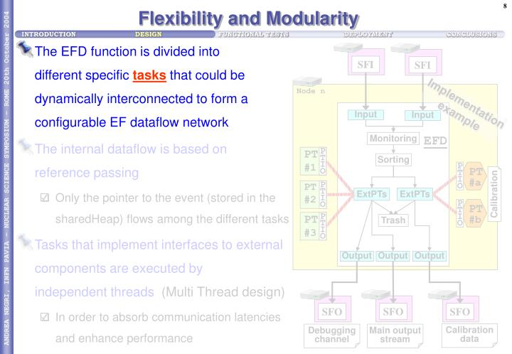 Flexibility and Modularity
