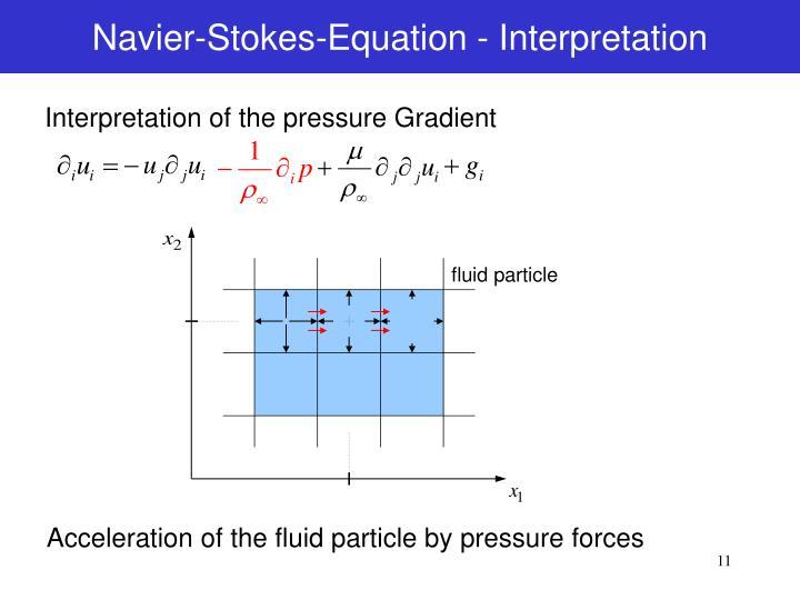 Navier-Stokes-Equation
