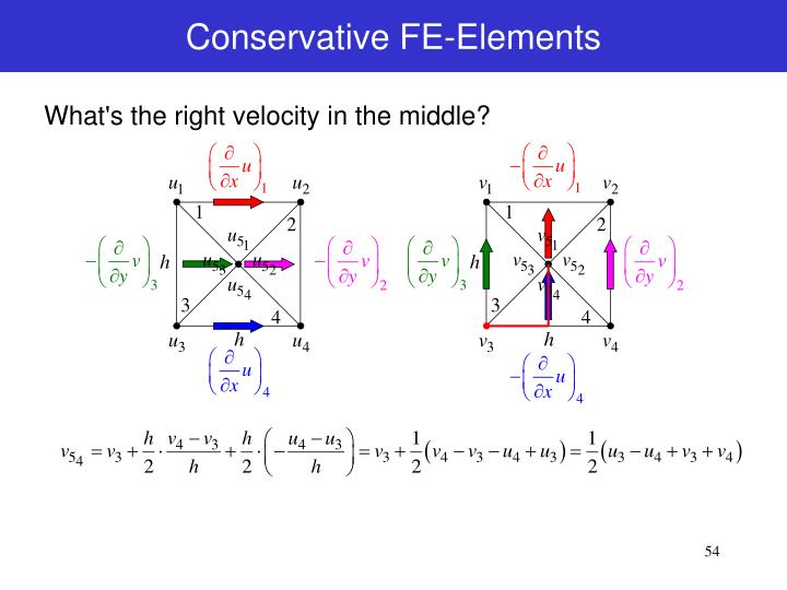 Conservative FE-Elements