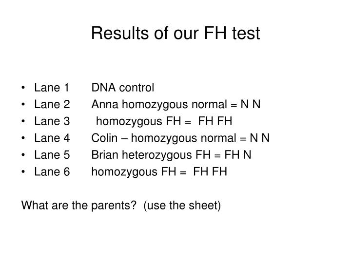 Results of our FH test