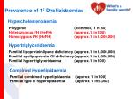prevalence of 1 0 dyslipidaemias