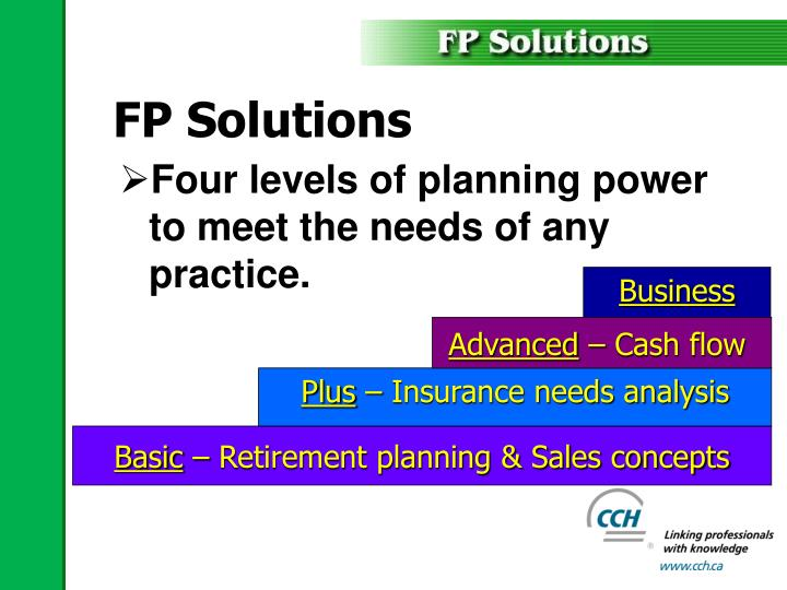 FP Solutions